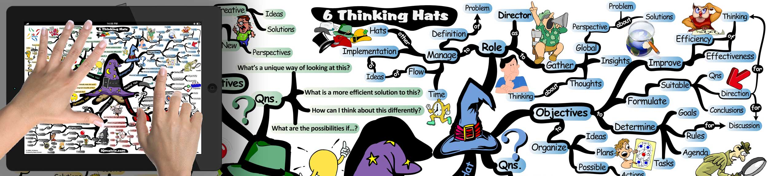 Mastermind exercises in critical thinking
