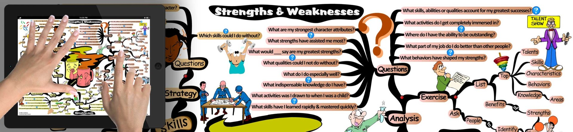 how to critically assess your greatest strengths and weaknesses
