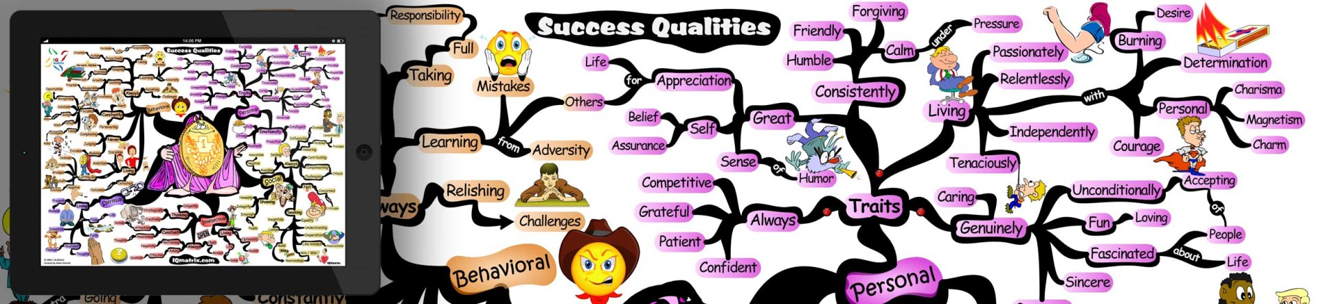 essay on qualities are required for success Marketers want us to believe that living a selfish life, involving nothing but the pursuit of money and fame will bring success and happiness sadly, this is not true.