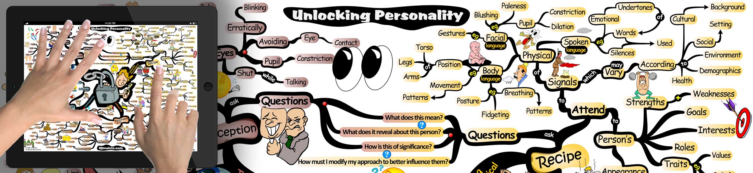 unlocking personality learn how to people like an fbi profiler