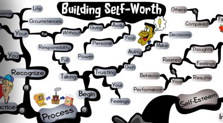 Building Self-Worth