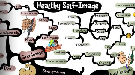 self confidence healthy life essay