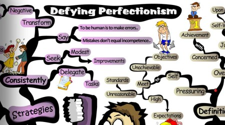 Defying Perfectionism