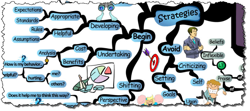 Strategies for Overcoming Perfectionism