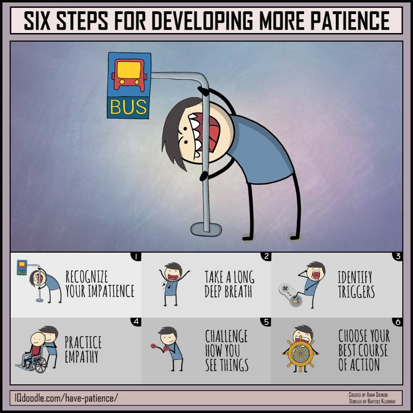 Six Steps for Developing More Patience