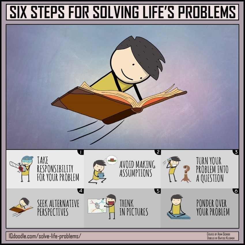Six Steps for Solving Life's Problems