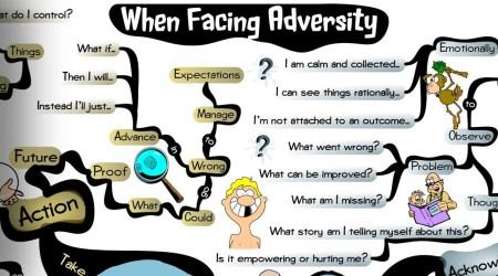 When Facing Adversity