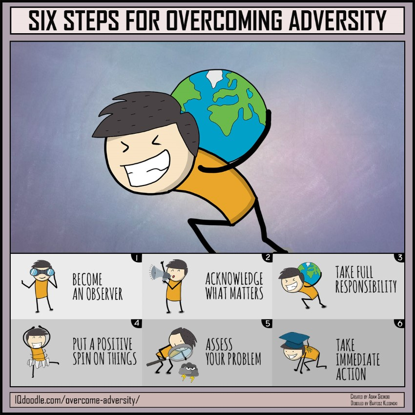 Six Steps for Overcoming Adversity