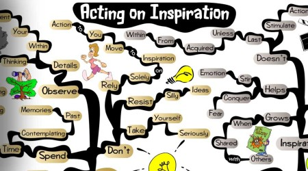 Acting on Inspiration