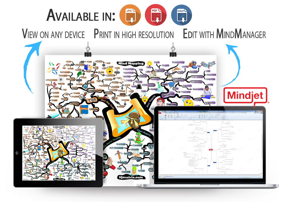 Mind Mapping Study Skills