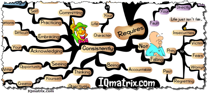 The Requirements for Accepting Responsibility