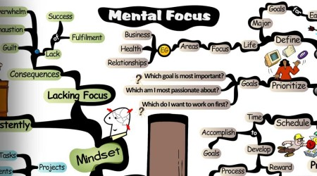 Improving Mental Focus