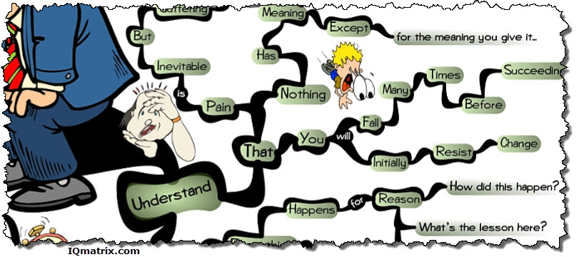 Understanding Reasons to Start Over Again