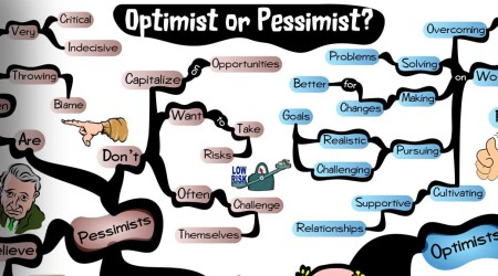 Optimist or Pessimist