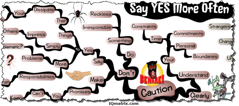 Say Yes Cautiously