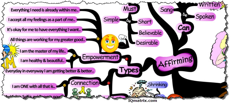 Types of Affirmations