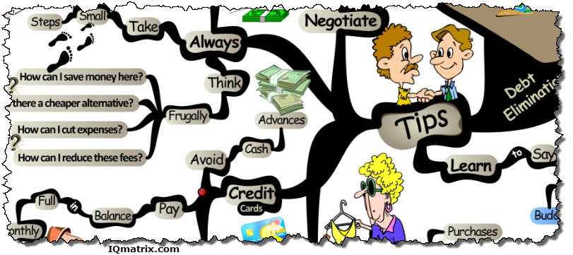How to Eliminate Financial Debt