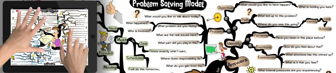 The Life Coaching Problem Solving Model
