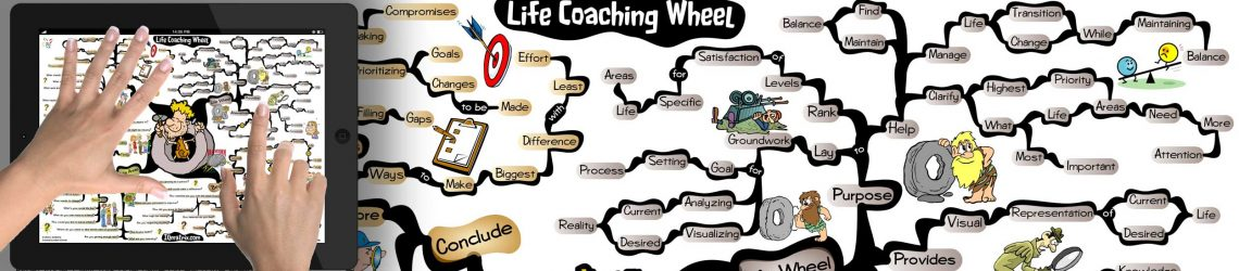 The Life Coaching Wheel of Life