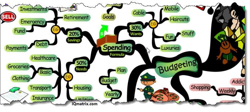Create a Budget Plan