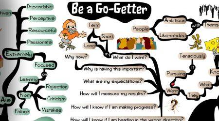 Go-Getter Mentality