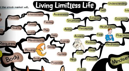 Living a Limitless Life