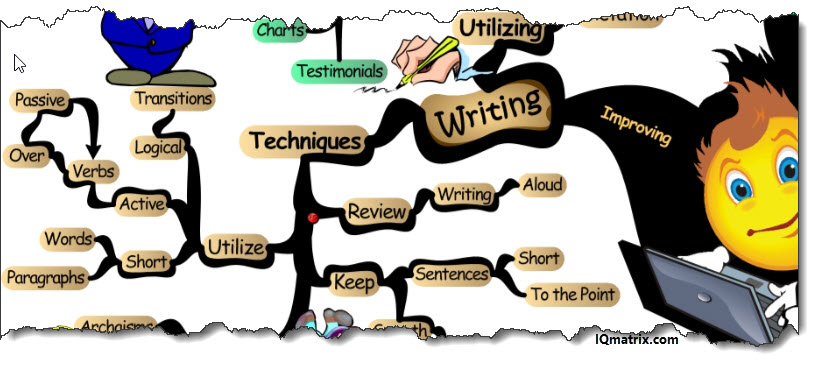 Persuasive Writing for Career Success