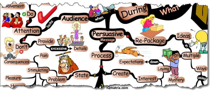 Persuasive Public Speaking
