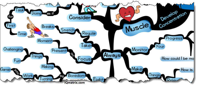 Developing Your Concentration Muscle