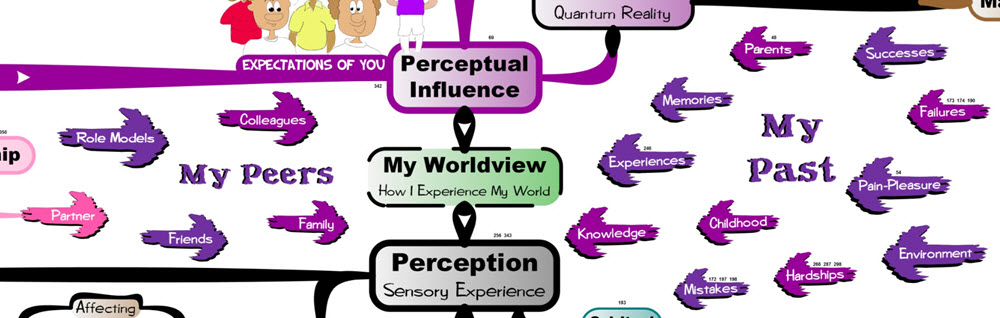 Worldview and Experience Filter MasterMind Matrix.