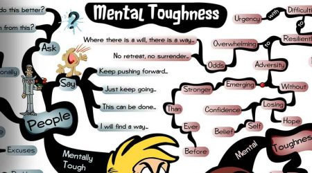 Mental toughness in sports articles