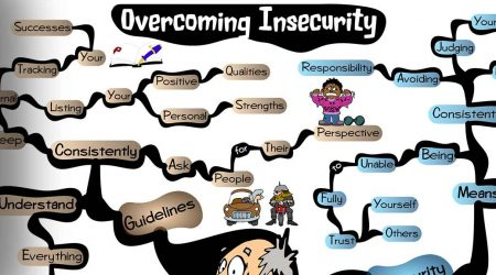 Overcoming Insecurity