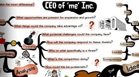 The CEO of ME Inc.