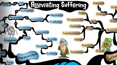 Alleviating Suffering