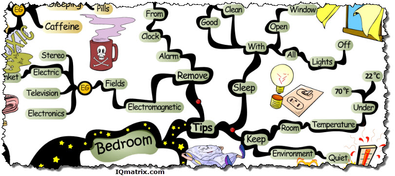 Better Sleep in the Bedroom