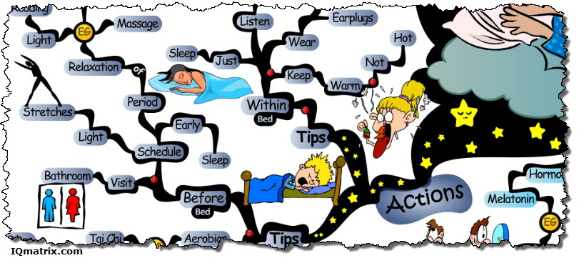 Developing Routine for Better Sleep