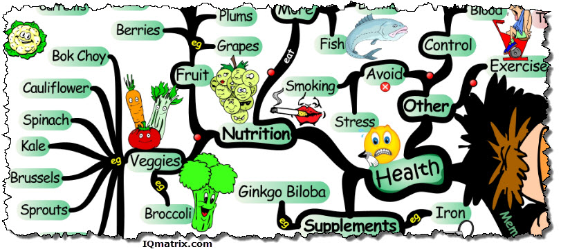 Healthy Nutrition for Improving Memory