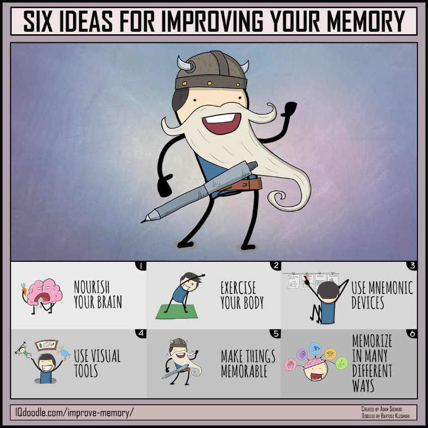 Six Ideas for Improving Your Memory