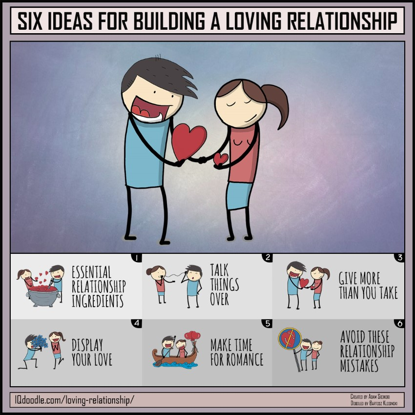 Six Ideas for Building a Loving Relationship