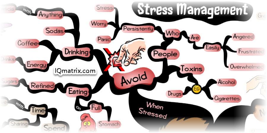 stressful activities
