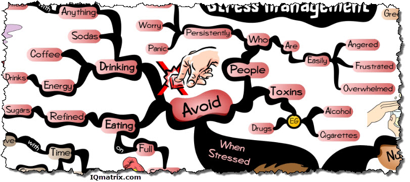 Things to Avoid for Better Stress Management