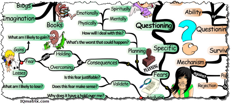 Asking Questions to Overcome Fear