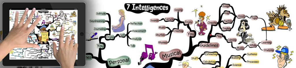 The Seven Intelligences of Accelerated Learning