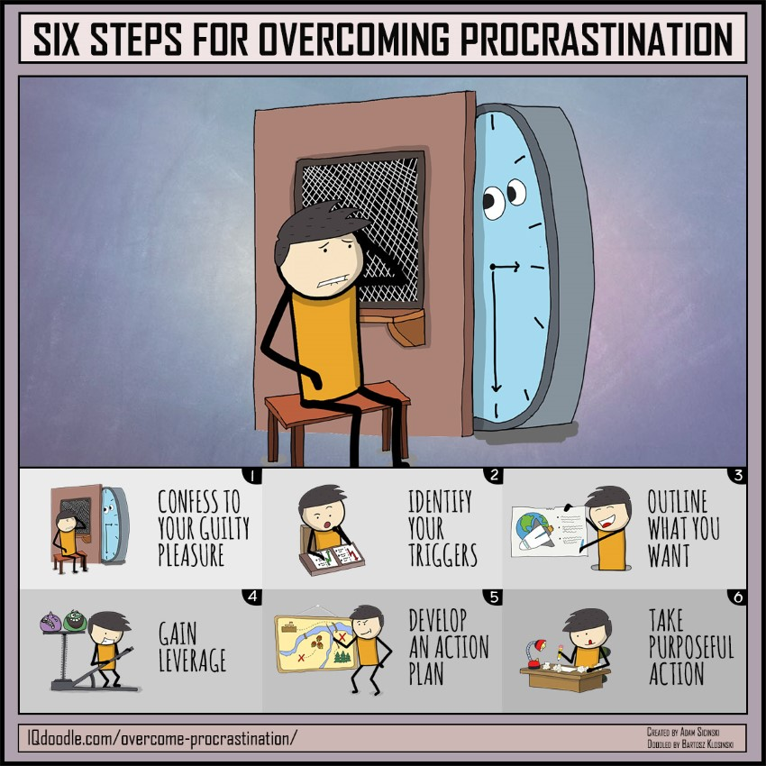 Six Steps for Overcoming Procrastination