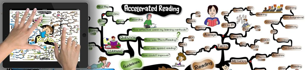 Speed Reading and PhotoReading