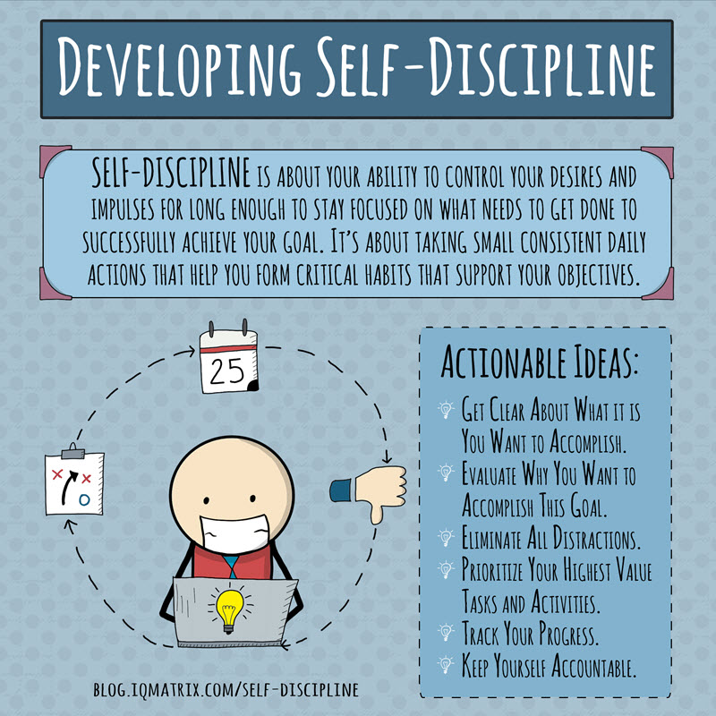 Developing Self-Discipline