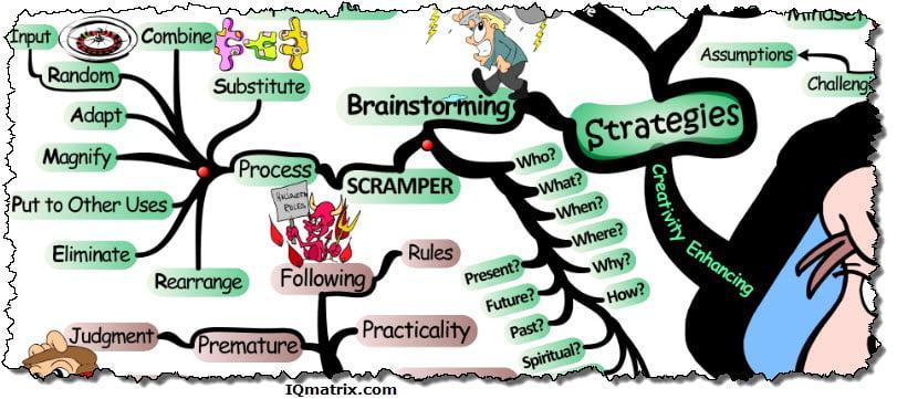 Ideas to Help Boost Creativity