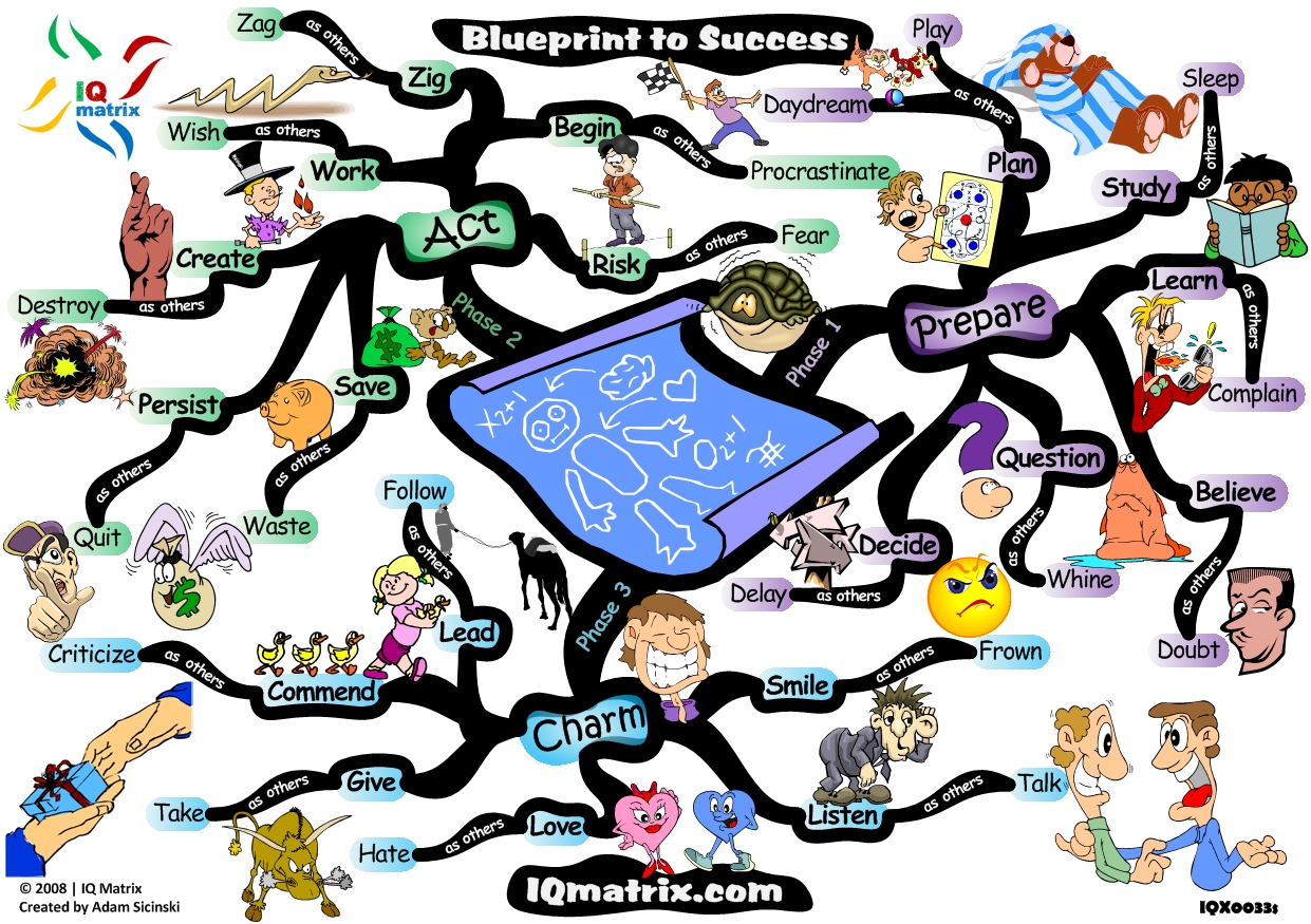 Heres a blueprint for success that is guaranteed to transform your life download malvernweather Image collections