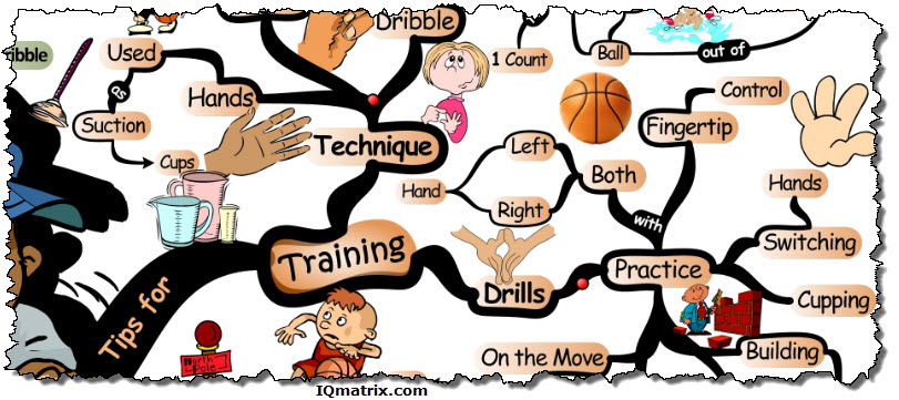 Guidelines for Dribbling a Basketball