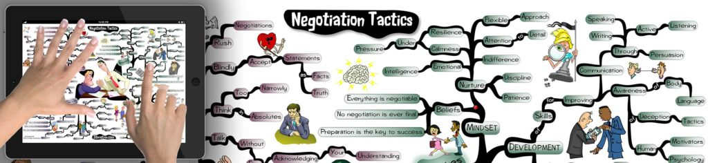 Becoming a Better Negotiator